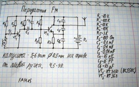 How to make a radio transmitter